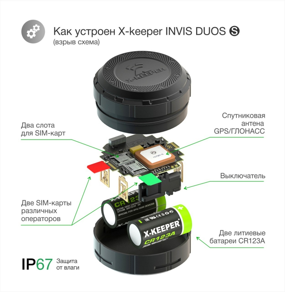 GPS трекер/GPS маяк X-Keeper INVIS DUOS-2 - 2