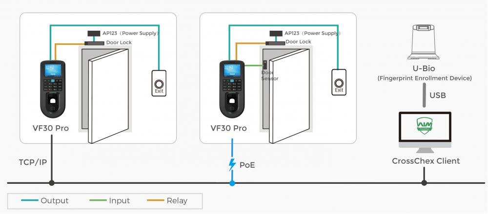 СКУД + Учет рабочего времени Anviz VF30PRO - 2